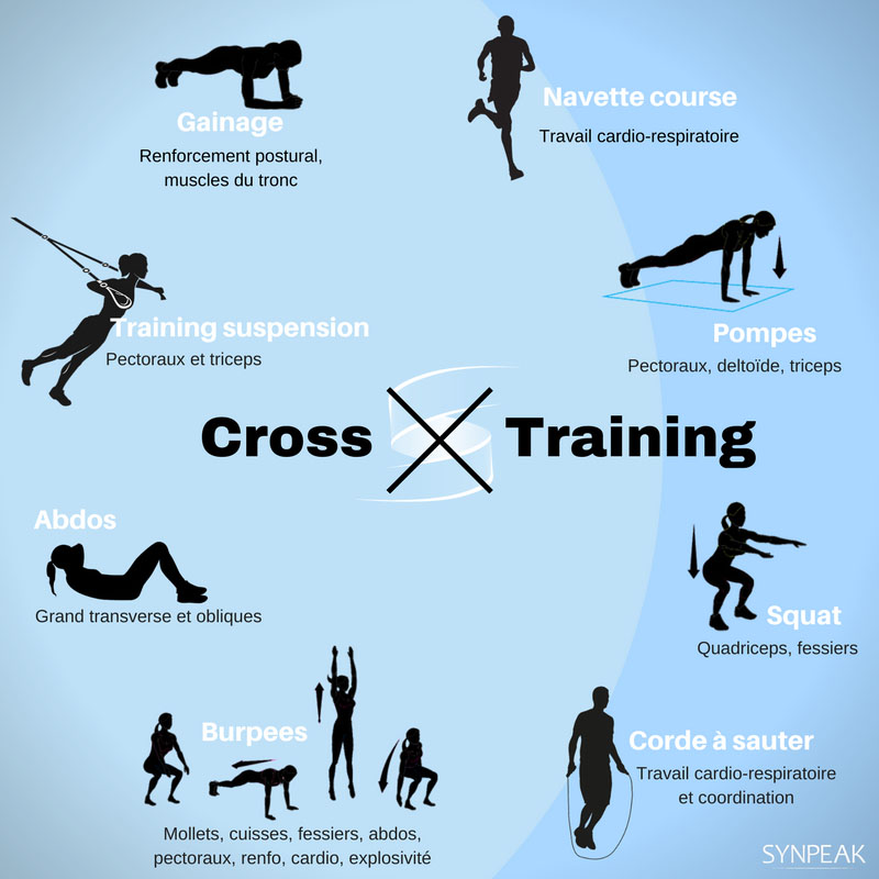 sport-en-entreprise-cross-training-sante